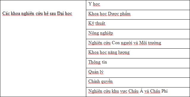 dai - hoc - kyoto - 07