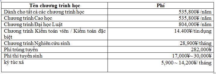 dai-hoc-osaka-10