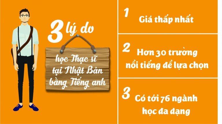 du - hoc - thac - si - nhat - ban - bang - tieng - anh - 12